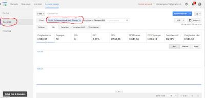 Tips Berbisnis Adsense Youtube Yang Menguntungkan