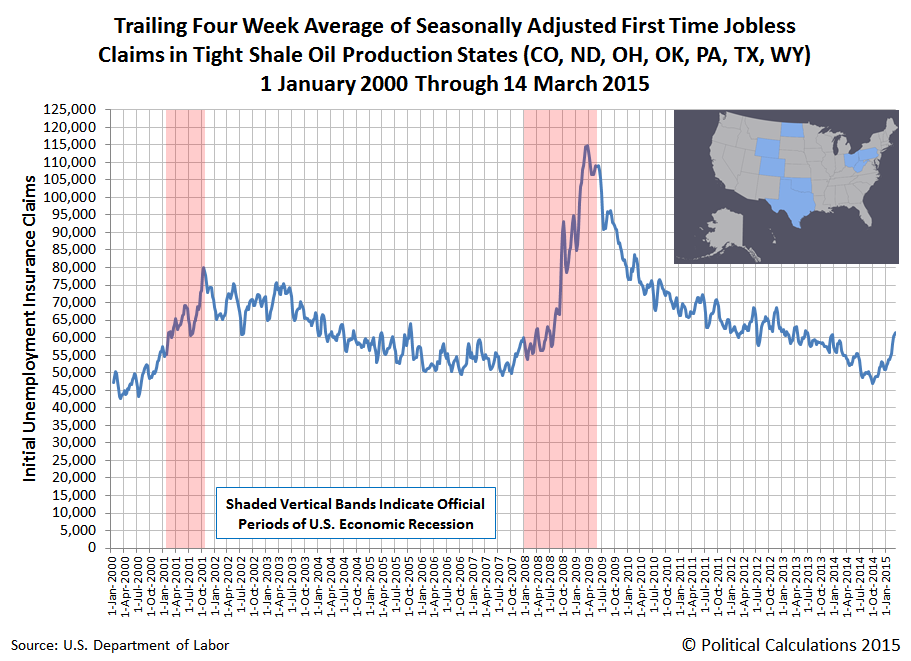 Trailing Four Week Average of Seasonally Adjusted First Time Jobless Claims in Tight Shale Oil Production States (CO, ND, OH, OK, PA, TX, WY), 1 January 2000 Through 14 March 2015