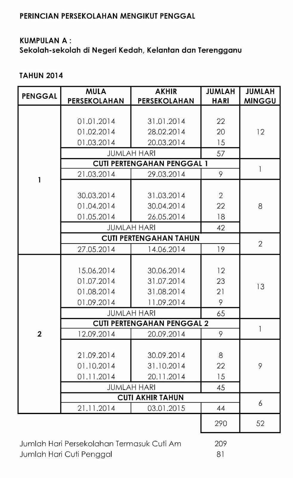 -public-holidays-2014.html for detailed Malaysian public holidays