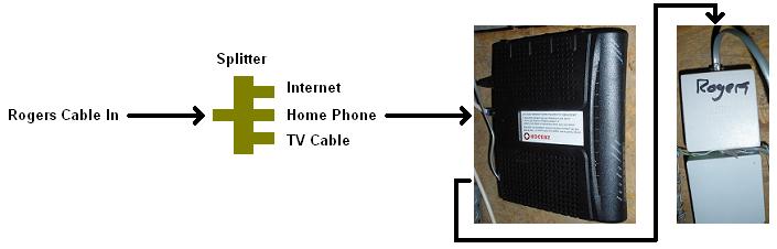hard     working toronto  rogers home phone wiring