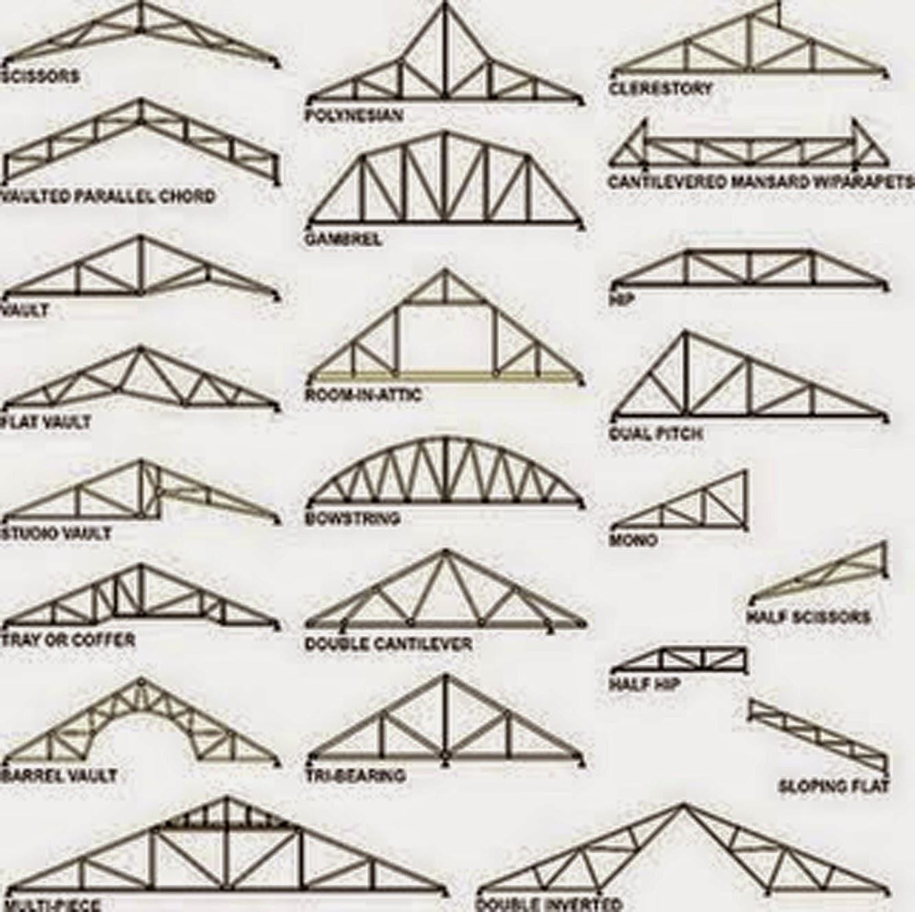 harga atap baja ringan 2014