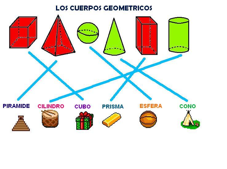 Dibujos de cuerpos geometricos - Imagui