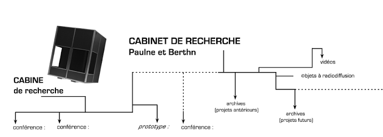 Cabinet de Recherche Paulne & Berthn
