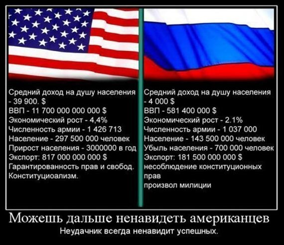 Рубль ускорил падение: доллар достиг 71 руб., евро перевалил за 80 руб. - Цензор.НЕТ 3953