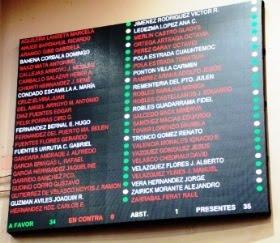 Veracruz, con un Código Electoral moderno y de vanguardia: Javier Duarte
