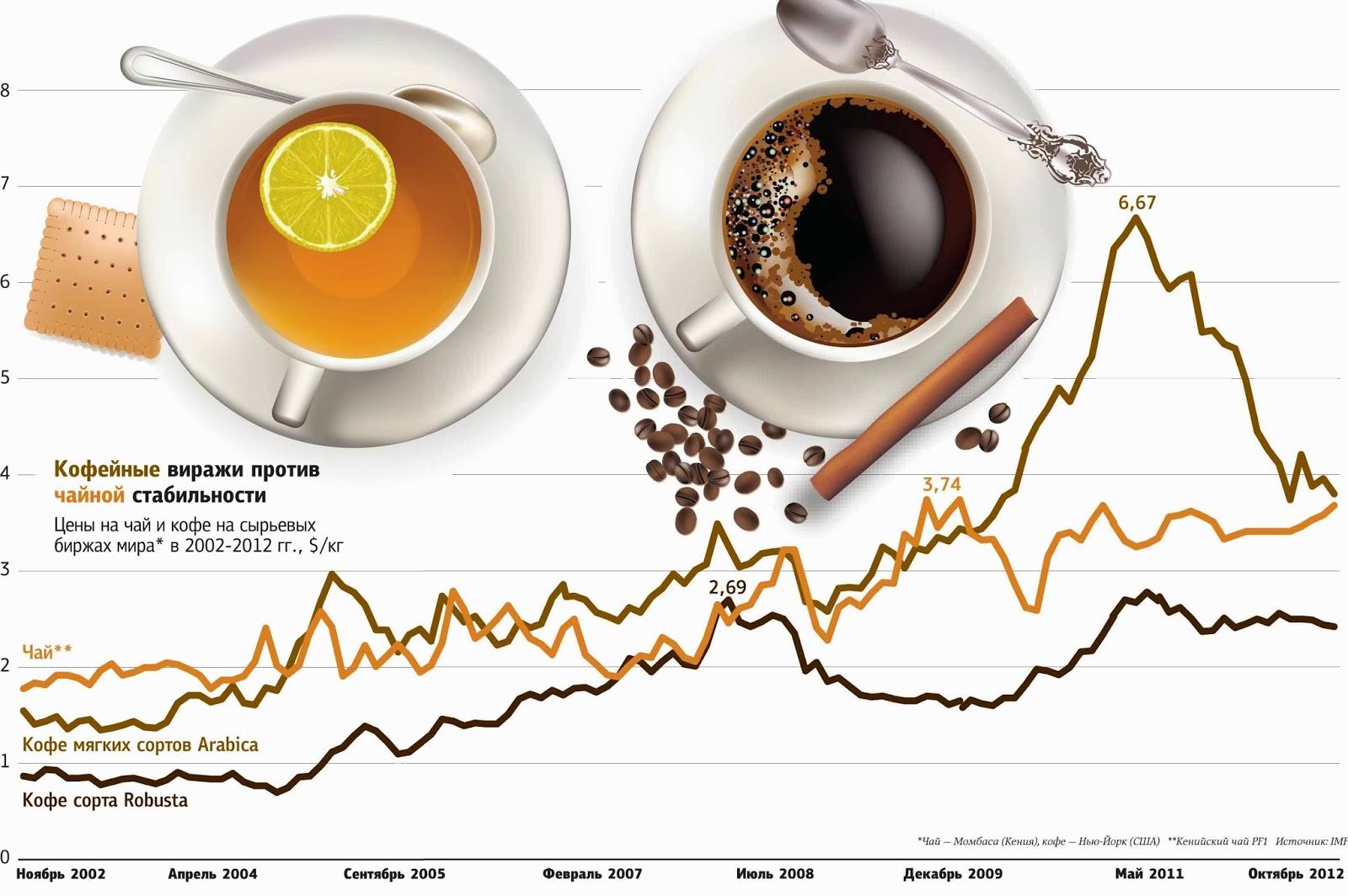 Кофе чай или меня фильм »