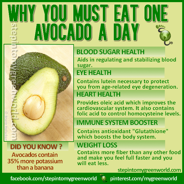 are avocados fruit is fruit juice healthy for you