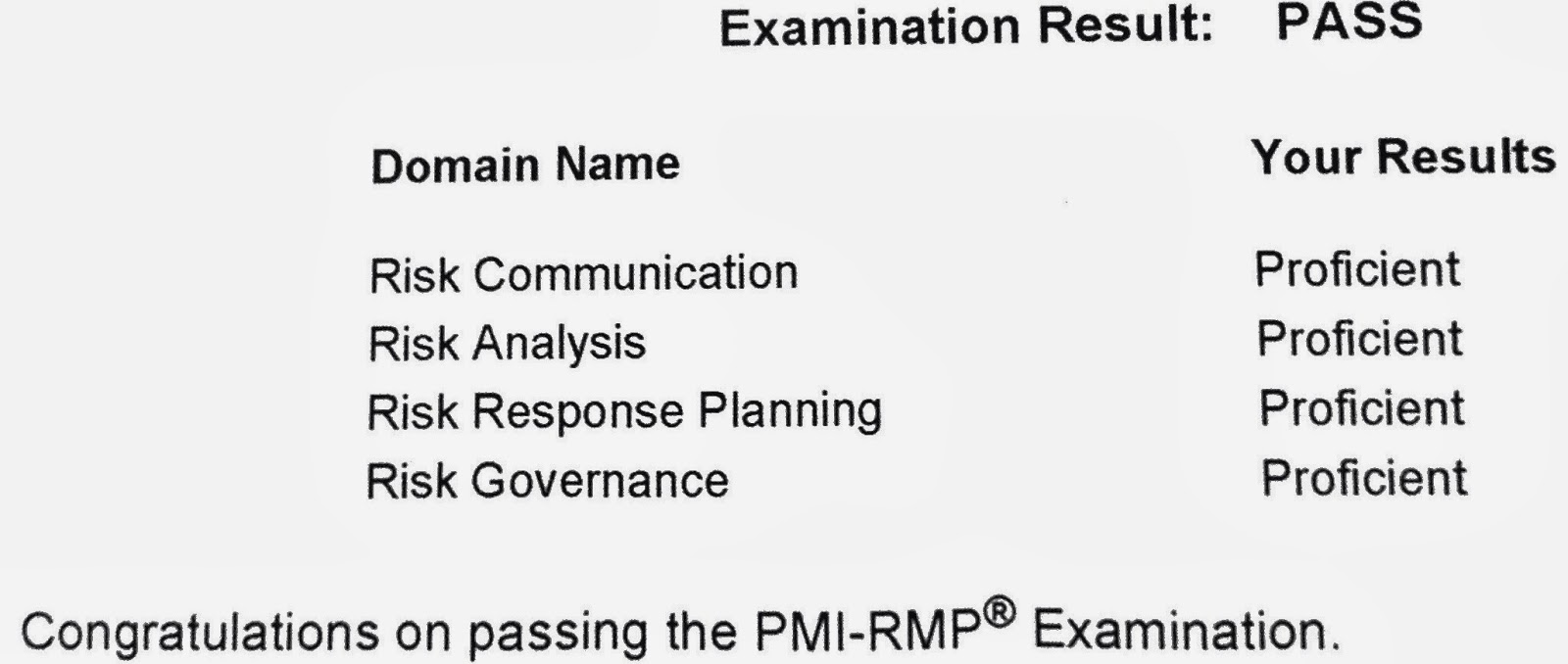 I am a certified risk management professional pmi rmp just get pmp pmi risk management professioanl pmi rmp examination report xflitez Choice Image
