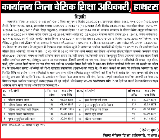 72000 Prashikshu Shikshak Bharti Latest Cut Off Merit List of Sonbhadra, Bijnor, Basti & Hathras Districts June 2015