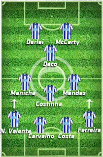 Football Manager Porto Tactic