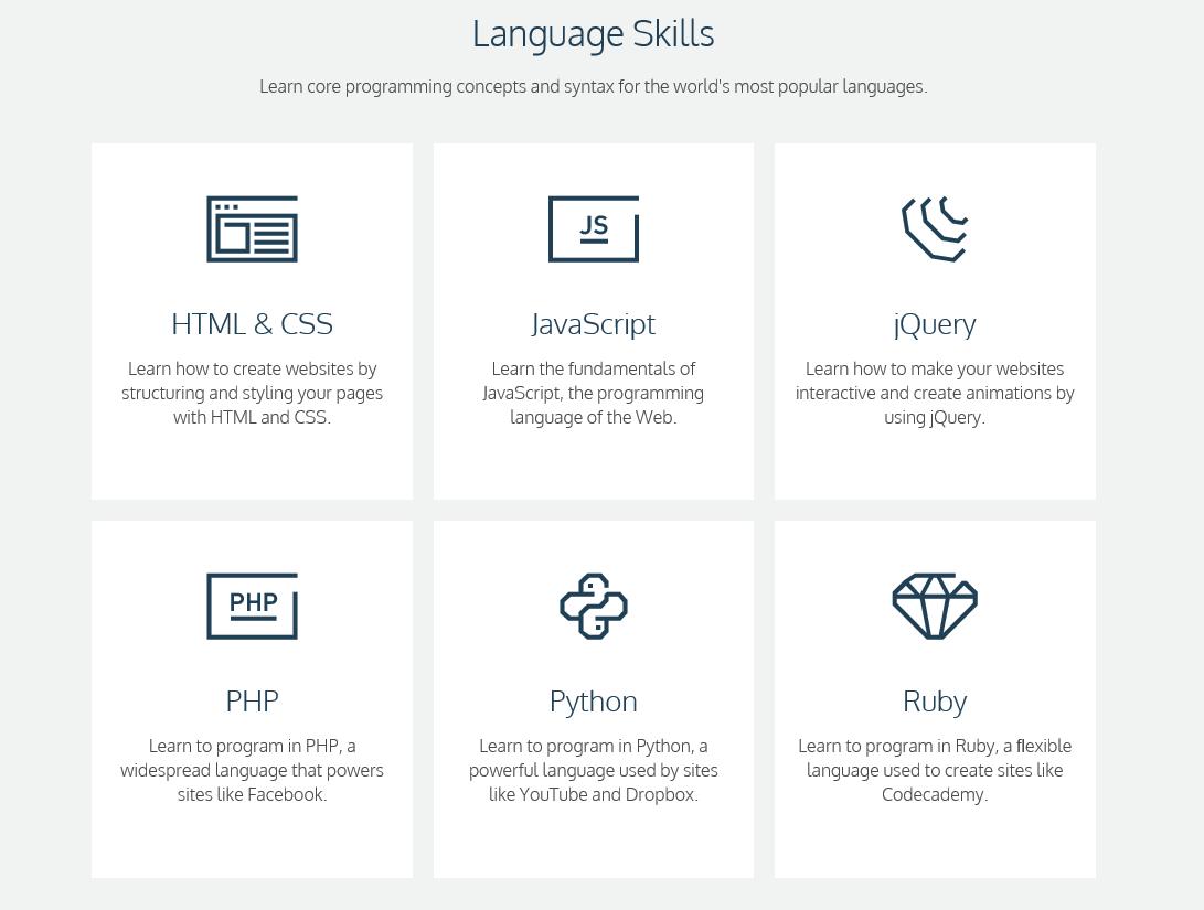 web2unterricht programmieren lernen mit codeacedemy