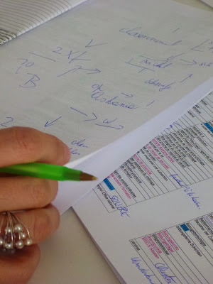 Hand, Kugelschreiber, Ring: Terminologieliste und Notizen mit Kürzeln und Pfeilen.