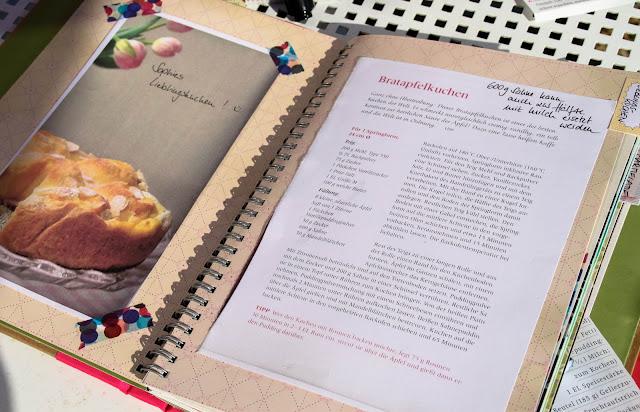 Lieblingsrezept im eigenen Kochbuch