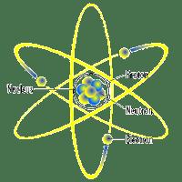 definisi Atom