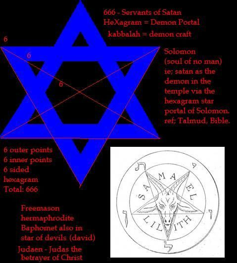 The Dodge Star And Jewish History: PHILOSOPHICAL ANTHROPOLOGY: Do Jews Suffer From A False