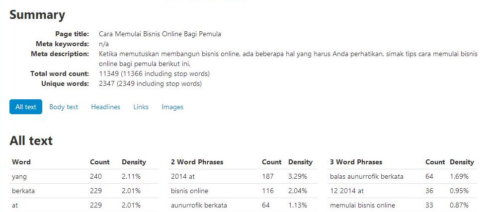 Faktor SEO Keyword Density