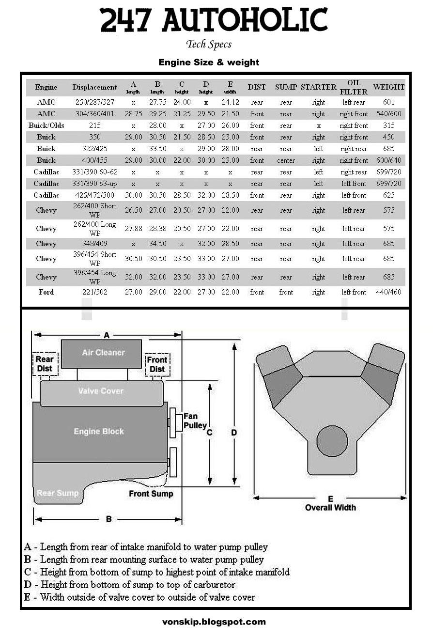 vw Engine Sizes Chart v8 Engine Size Weight Chart