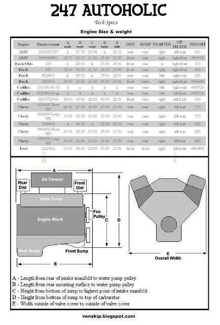 v8 engine size chart  v8  free engine image for user