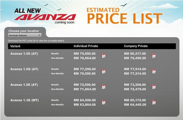 Senarai Harga Toyota MPV Avanza Baru