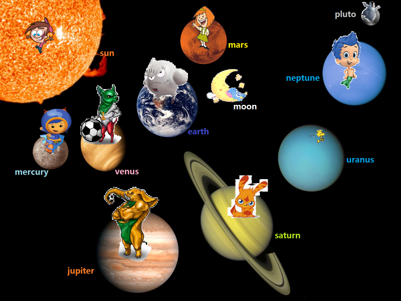 Solar System And Planet Toys : Isabelle s world of toy my new wallpaper nov