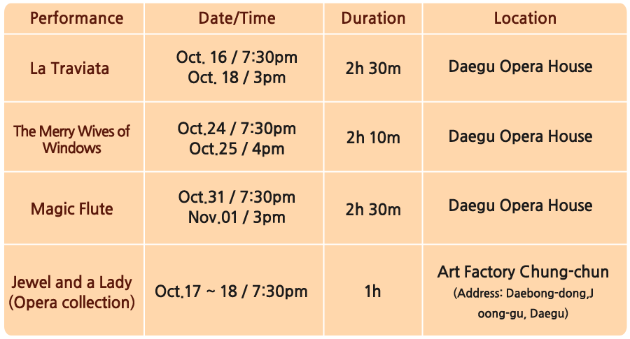 The schedule of main performances of Daegu Opera Festival