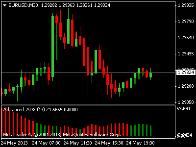 Bollinger bands adx strategy binary options