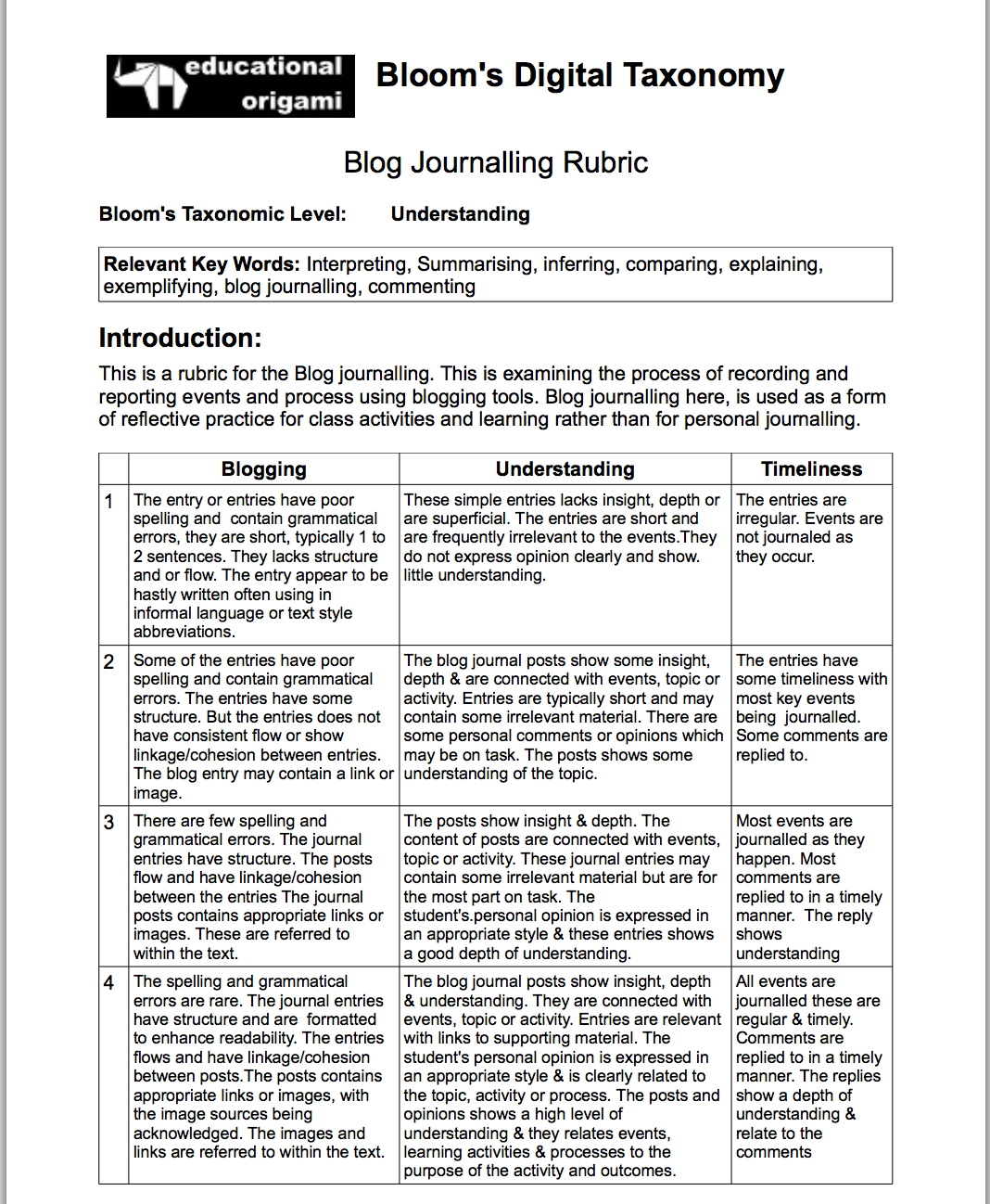 the cult of inspiration essay Find this pin and more on teaching inspiration by  10 year goals essay rubric this rubric  that's where these must-listen podcasts come in cult of.