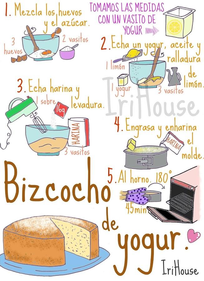 Dibujo receta for Dibujos para cocina