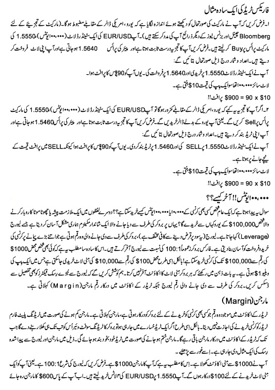 Forex factory in urdu