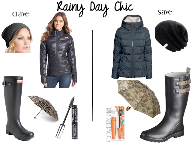 rainy day style guide chic clothes for the rain hunter boots slouchy beanie