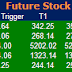 Most active future and option calls for 22 June 2015
