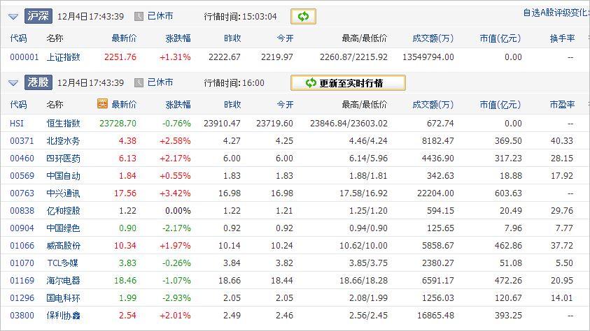 中国株コバンザメ投資ウォッチ銘柄watch20131204