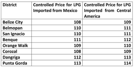 A Table of LPG prices in Belize
