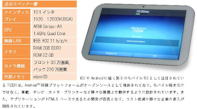Tizen Tablet in the Works by Systena