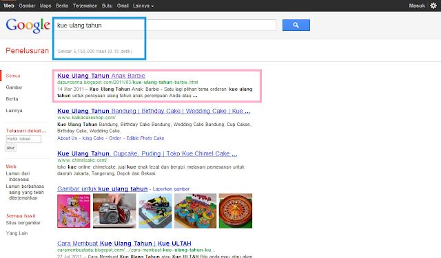 Keyword Kue Ulang Tahun di SERP Google Indonesia