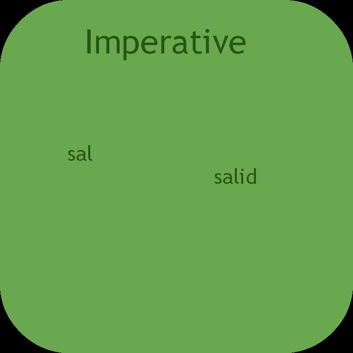Learn easy Spanish Imperative. Visit www.soeasyspanish.com