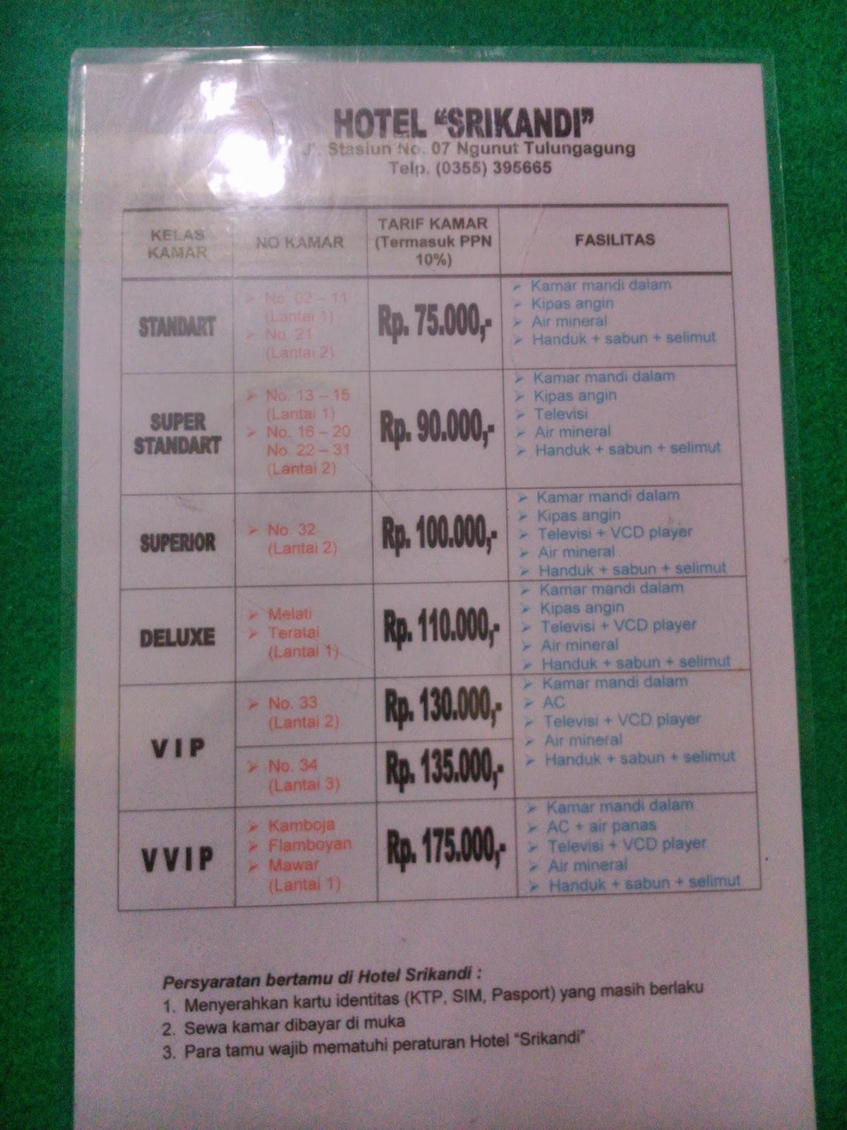 Pesona Hotel Srikandi Ngunut Tulungagung