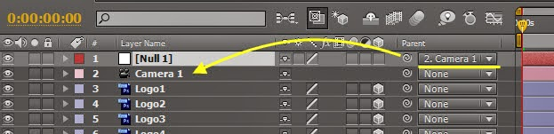 Use Null object control DOF 07