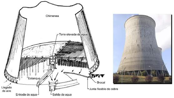 external image torre+refrig+natural.bmp