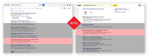 область просмотра поисковой выдачи