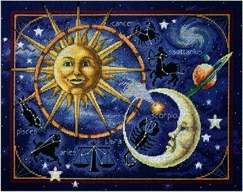 Astrology Signs and Planets