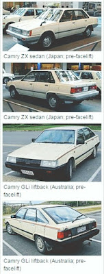 Toyota Camry V10 Adoption Australia
