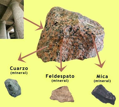 Las rocas con ciencia - Propiedades del granito ...