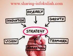 Informasi Lengkap Jurusan Manajemen Ekonomi