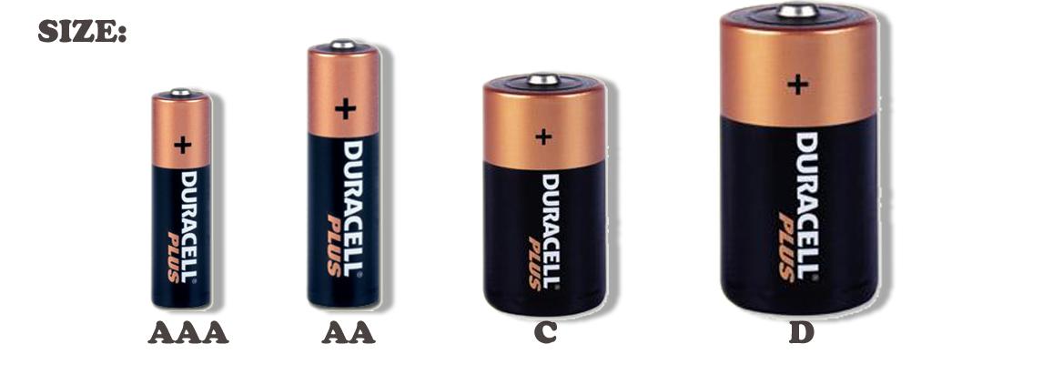 Blog sorprendeles es tipos de pilas - Tipos de pilas alcalinas ...
