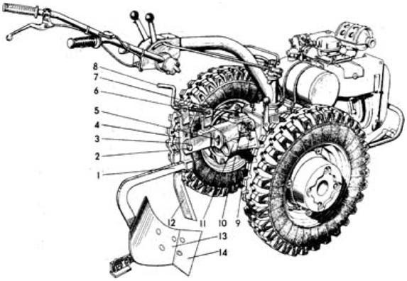 Купить утяжелители для колес мотоблока - Technohit