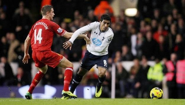 Liverpool vs Tottenham Hotspur Premier League