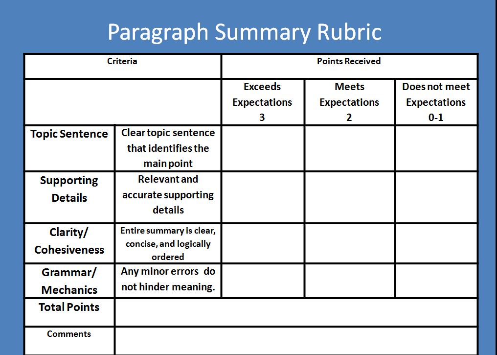 test essay rubric