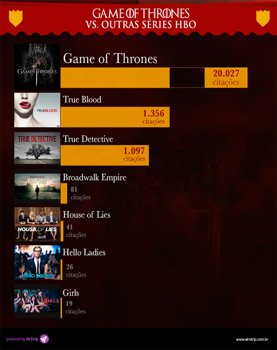 game-of-thrones-serie-hbo