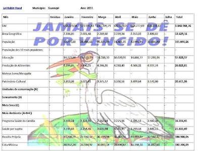 Marca d'agua-Quadro Pesqueiro do Canario-AREADO-